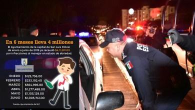 Photo of 4 millones de pesos han sido recaudados por el Anti-alcohol