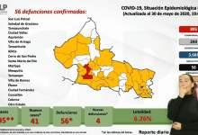 Photo of Rumbo a la normalidad se registran 41 nuevos casos de covid en SLP