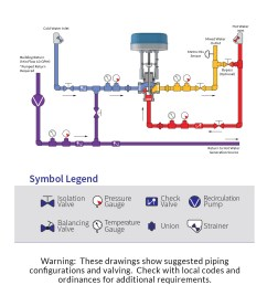 building water temperature control system piping diagram [ 960 x 1359 Pixel ]