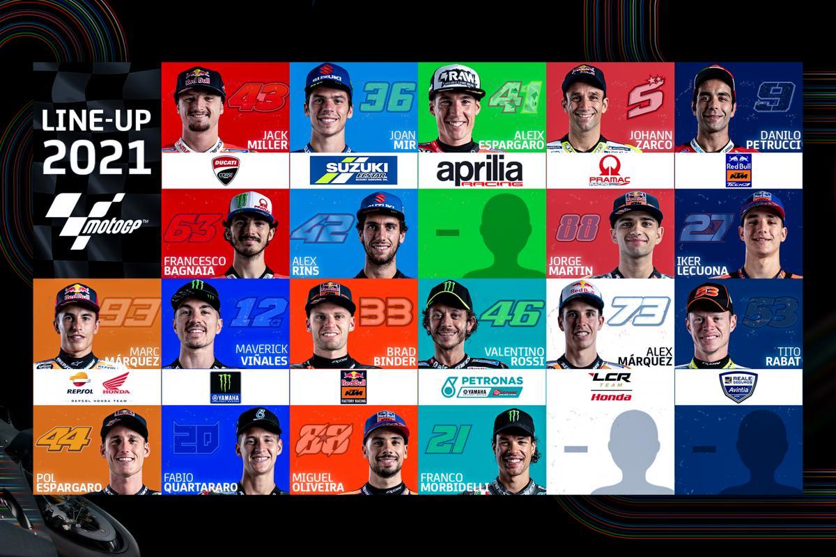 Mercato piloti MotoGP, ultime mosse per il 2021