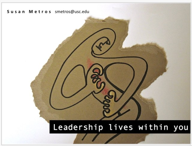 Leadership Lives Within You presentation