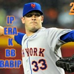 Mets360 2013 projections: Matt Harvey