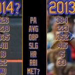 Mets360 2014 projections: Ike Davis and Lucas Duda