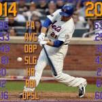 Mets360 2015 projections: Lucas Duda