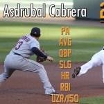 Mets360 2016 projections: Asdrubal Cabrera