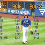 Mets360 2017 projections: Jacob deGrom