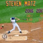 Mets360 2017 projections: Steven Matz