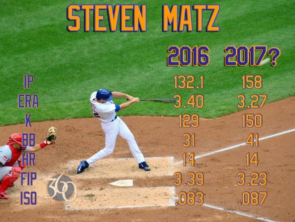 Matz2017