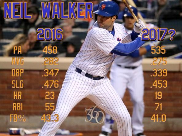 Walker2017