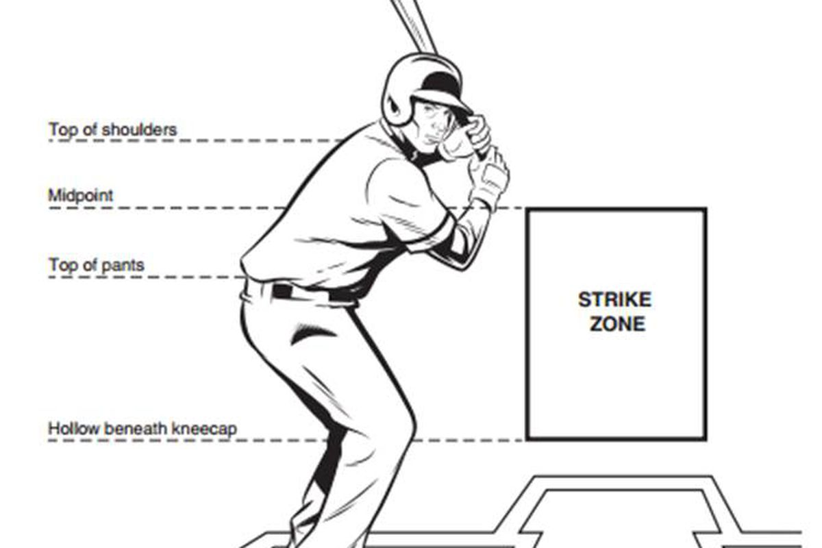 Strike Zone Data And Suggested Changes To How We Do Things Now Mets360