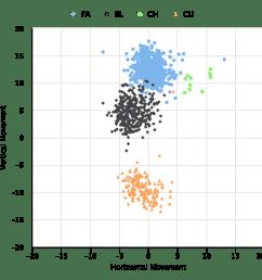 chart 2 [ 930 x 930 Pixel ]