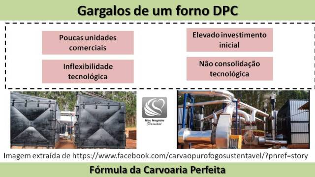 gargalos do forno dpc