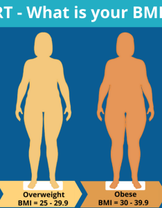 What bmi is considered morbidly obese also chart am  mexico bariatric center rh mexicobariatriccenter