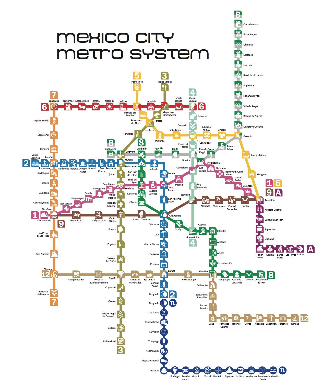 Updated Metro Map