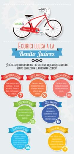 PROGRAMA ECOBICI EN BENITO JUÁREZ