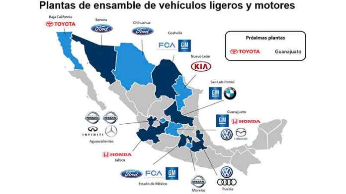 Nada puede detener la producción automotriz