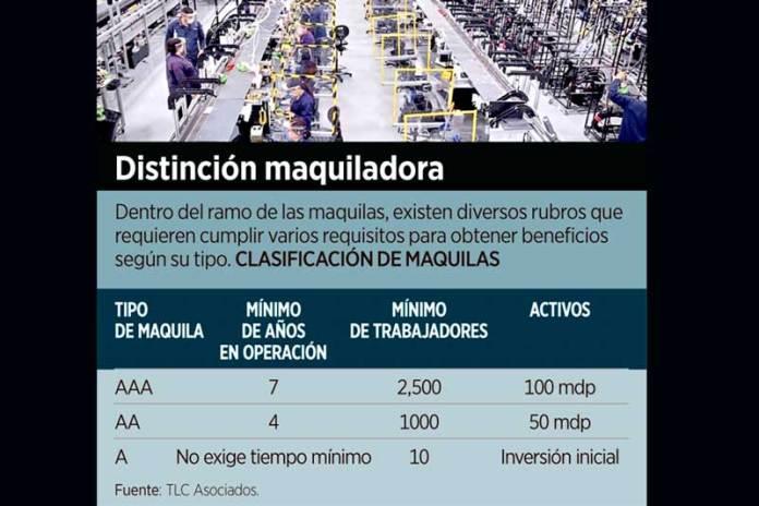 Reducen estadía de importaciones de empresas IMMEX