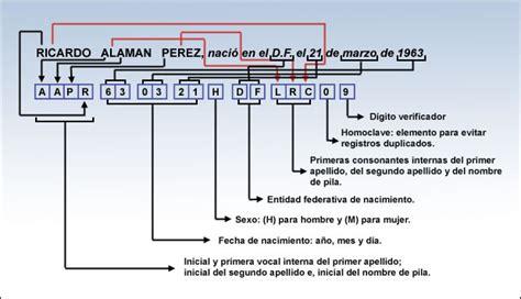 Curp Qué Es Y Para Qué Sirve En México Mexperiencia