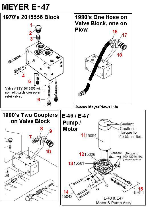 MeyerE-47.com - Meyer E-47 Plow Pump Parts Diagram and