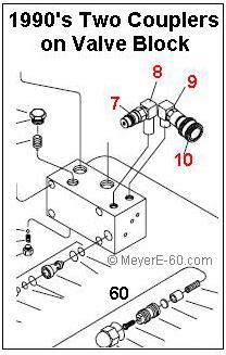 Meyer E47 Pump Diagram : meyer, diagram, MeyerE-60.com, Meyer, Exploded, Parts