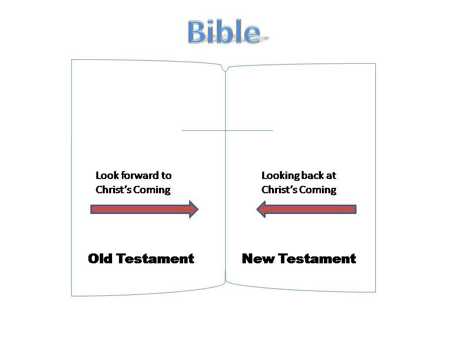 Meyers Study Bible Philemon
