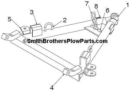 Moldboard Plow Parts Diagram, Moldboard, Free Engine Image