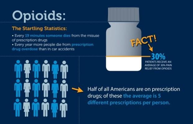 Opioids-1-e1372710328157