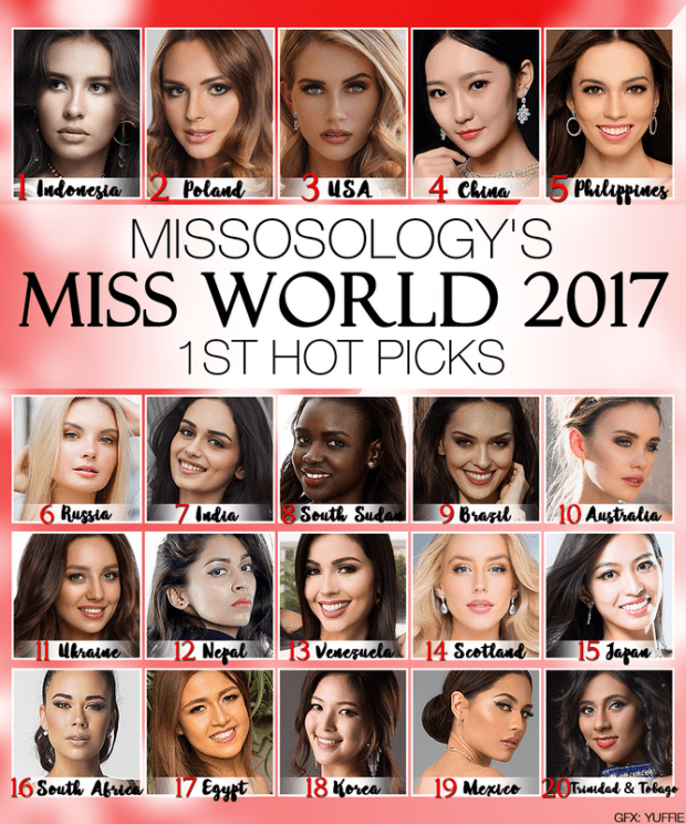 Miss-World-2017