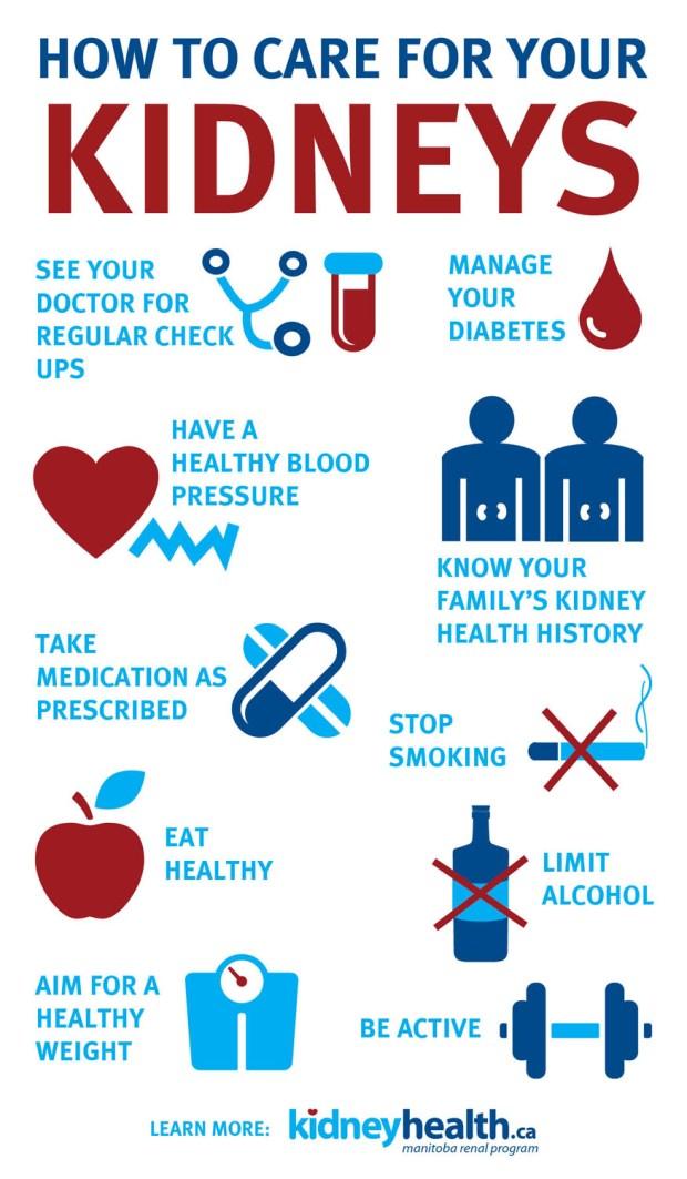 Care for your Kidneys.jpg