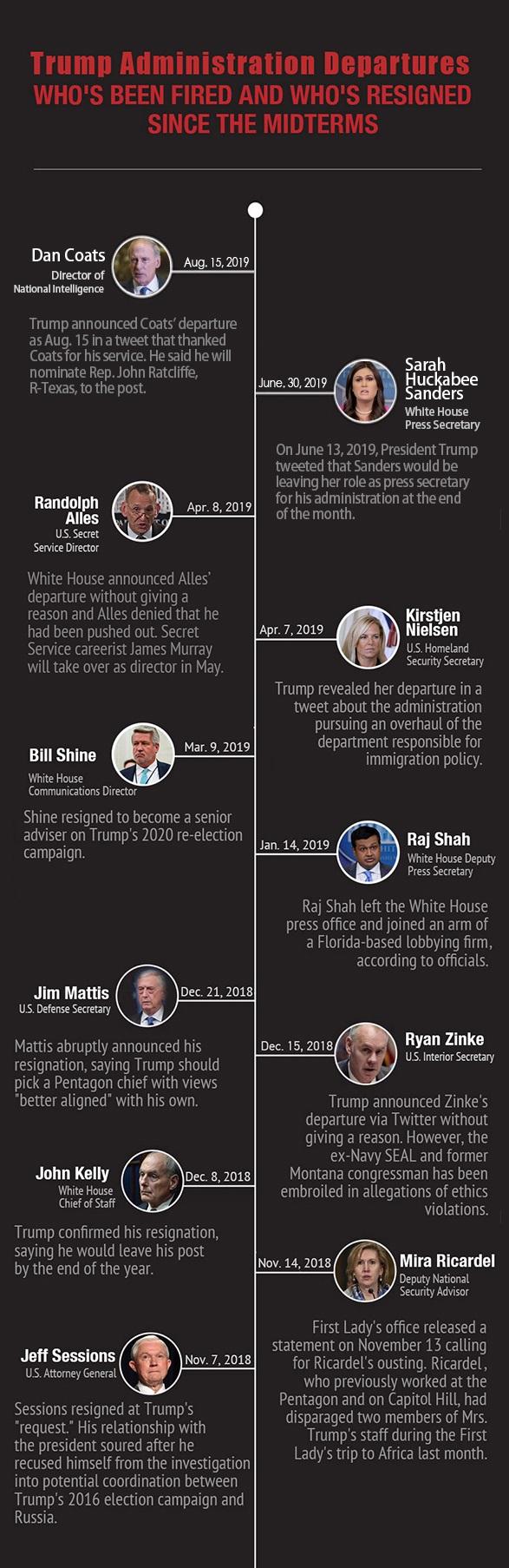 Trump's administration.jpg