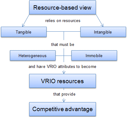 RBV.png