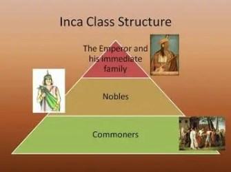 inca social structure economy