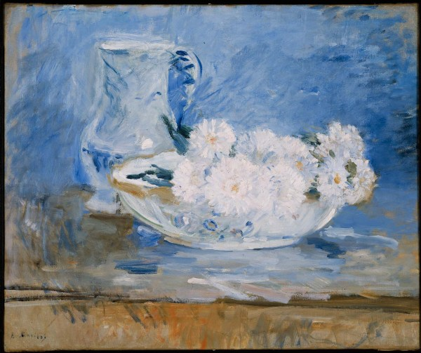 Flower Still Life Paintings Museum