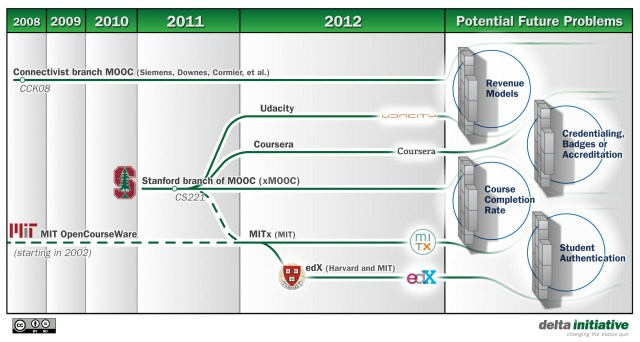 Fig 3 EvolutionCombine20120927