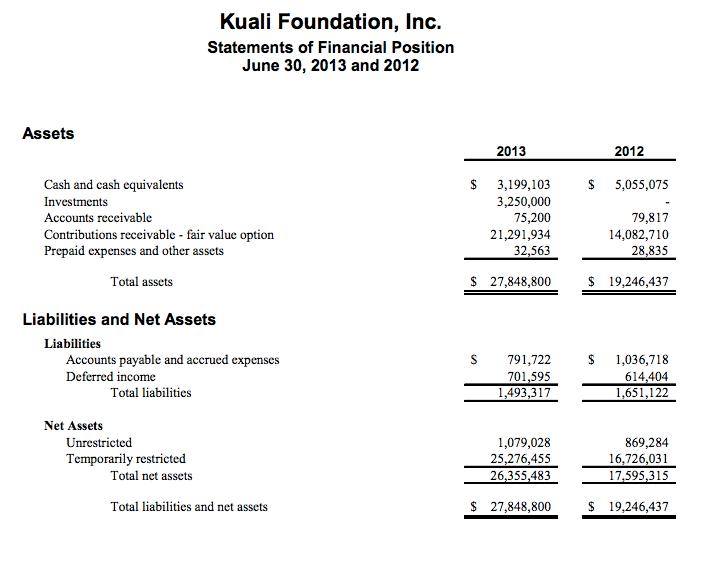 Kuali assets