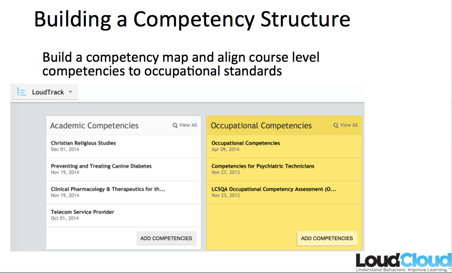 Competency Structure