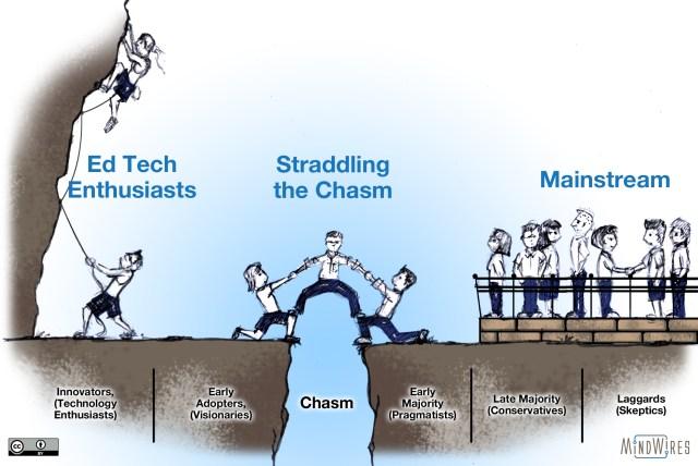Straddling the Chasm 3