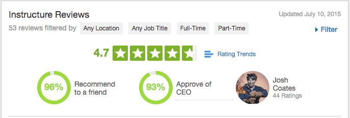 Instructure_Reviews___Glassdoor
