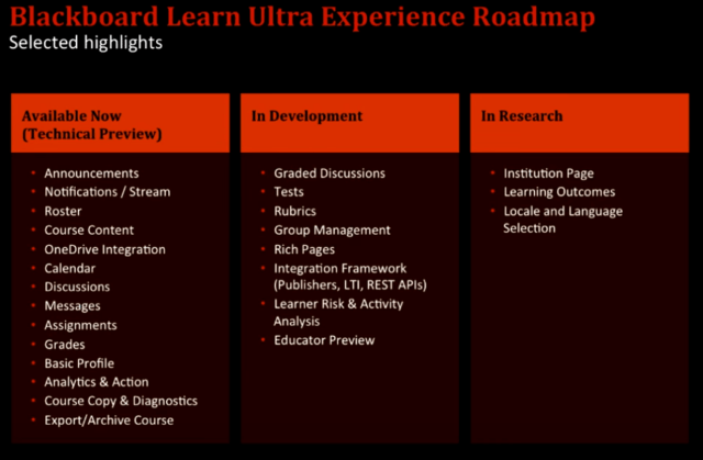 Updated Ultra Roadmap