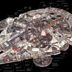 Spaceship Cutaway Diagram Architecture Bubble Template Excel Dk Books Millennium Falcon Interior Mffanrodders 39s Blog