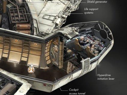 Kemp Remillard Millennium Falcon 8