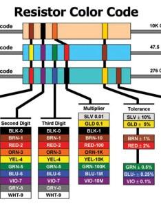 Resistor color code chart pdf also  potencia do motor rotativo rh rotativospot