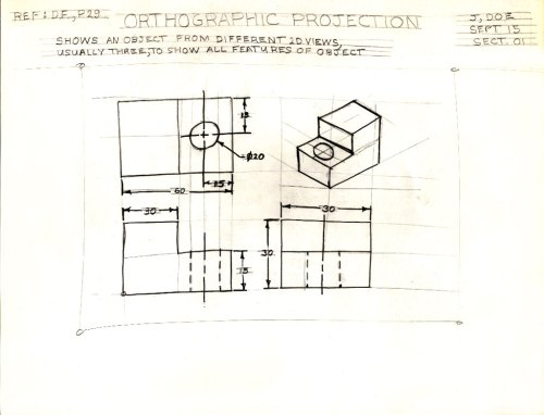 small resolution of Unit 2: Grade 10 Technological Design - Robotics - Technical Sketching -  freehand sketching