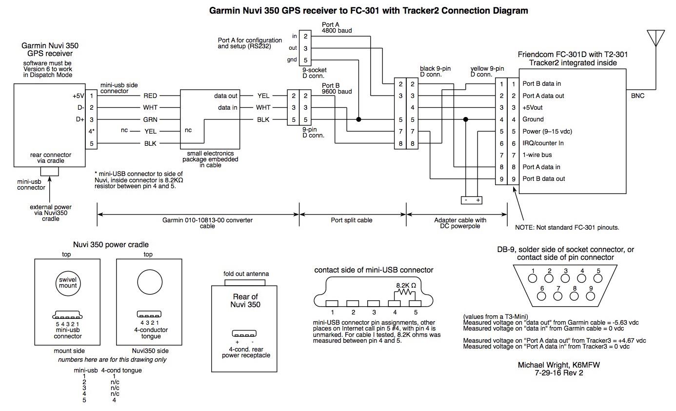Garmin Nuvi Wiring Diagram - machine learning on