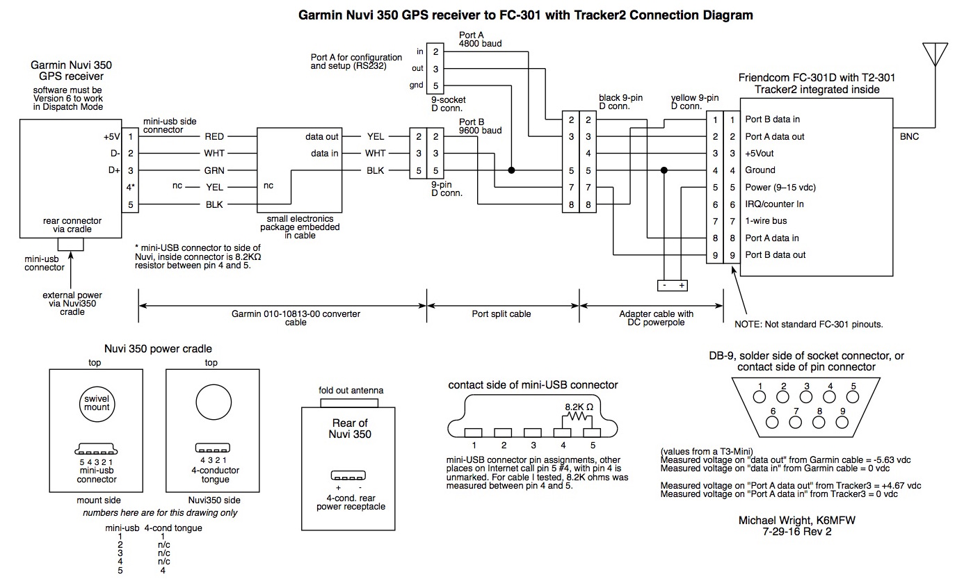 Garmin Nuvi Wiring Diagram - Wiring Diagram M4 on