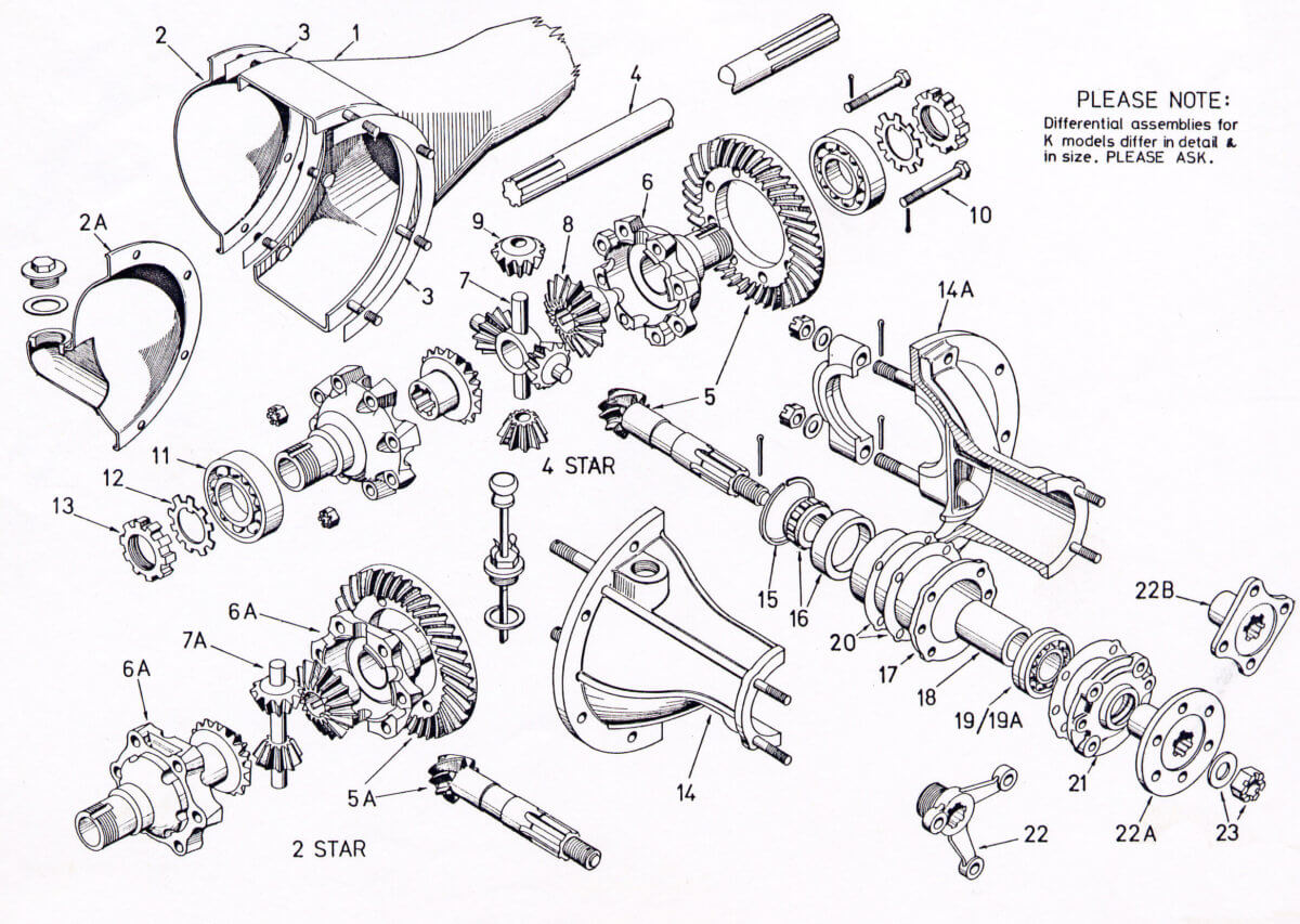 Mmm Differential Assembly P5