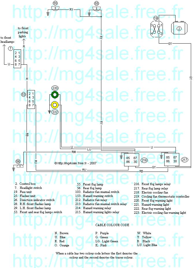 wiring diagram for front fog lights 2002 jetta vacuum hose rear light and schematics mgb lamps