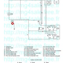 Electric Light Wiring Diagram 2004 Dodge 2 7 Engine Mgb Electrical Advices And Diagrams Mark 1 Hazard Warning Lights Wriring