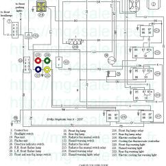 Wiring Diagram For Front Fog Lights How To Draw Phasor Of Transformer Mgb Electrical Advices And Diagrams