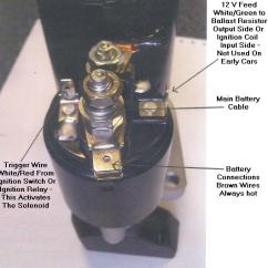 Starter Motor Solenoid Wiring Diagram 1997 Ford F150 Fuse Panel Pre-engaged Lucas Electrical Connection
